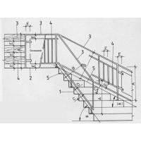 Как рассчитать высоту ступеней лестницы